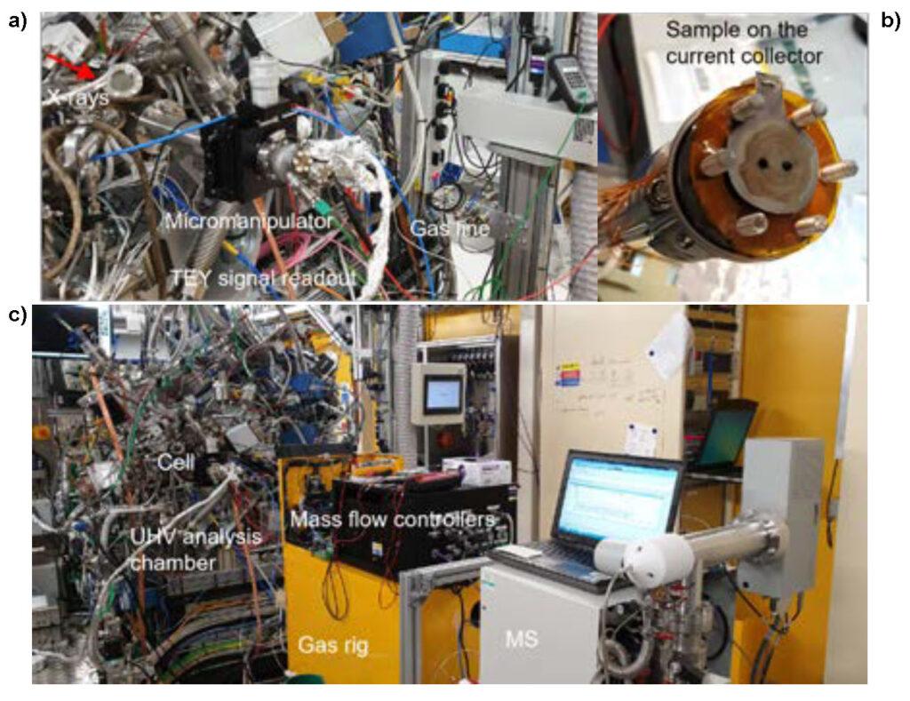Odarchenko Ambient Pressure NEXAFS setup