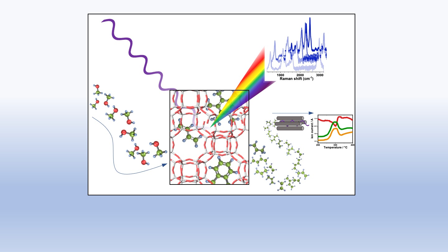 Insight into the effects of confined hydrocarbon species on the lifetime of methanol conversion catalysts published in Nature Materials
